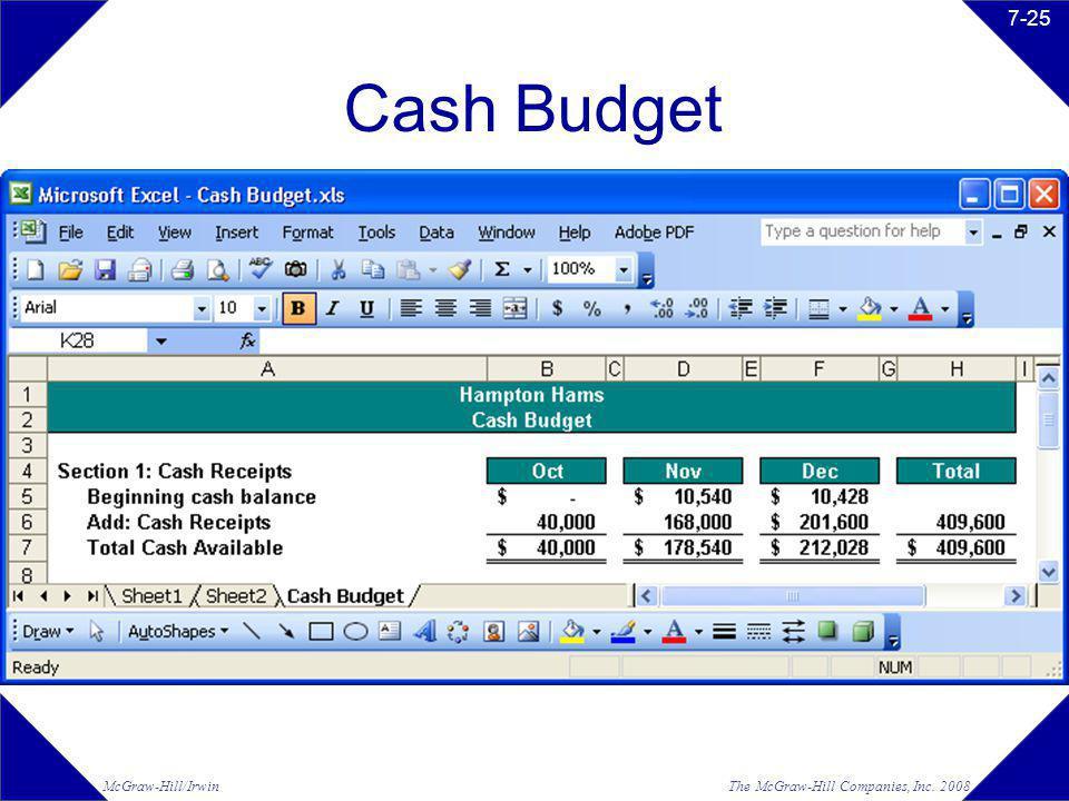 The McGraw-Hill Companies, Inc. 2008McGraw-Hill/Irwin 7-25 Cash Budget