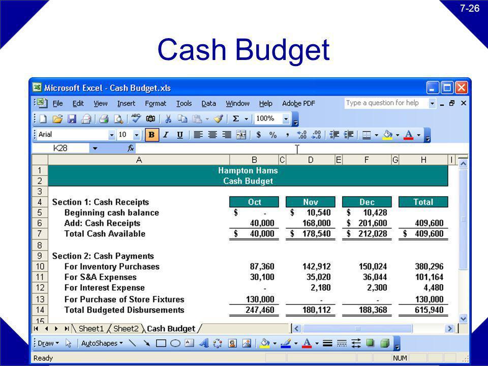 The McGraw-Hill Companies, Inc. 2008McGraw-Hill/Irwin 7-26 Cash Budget
