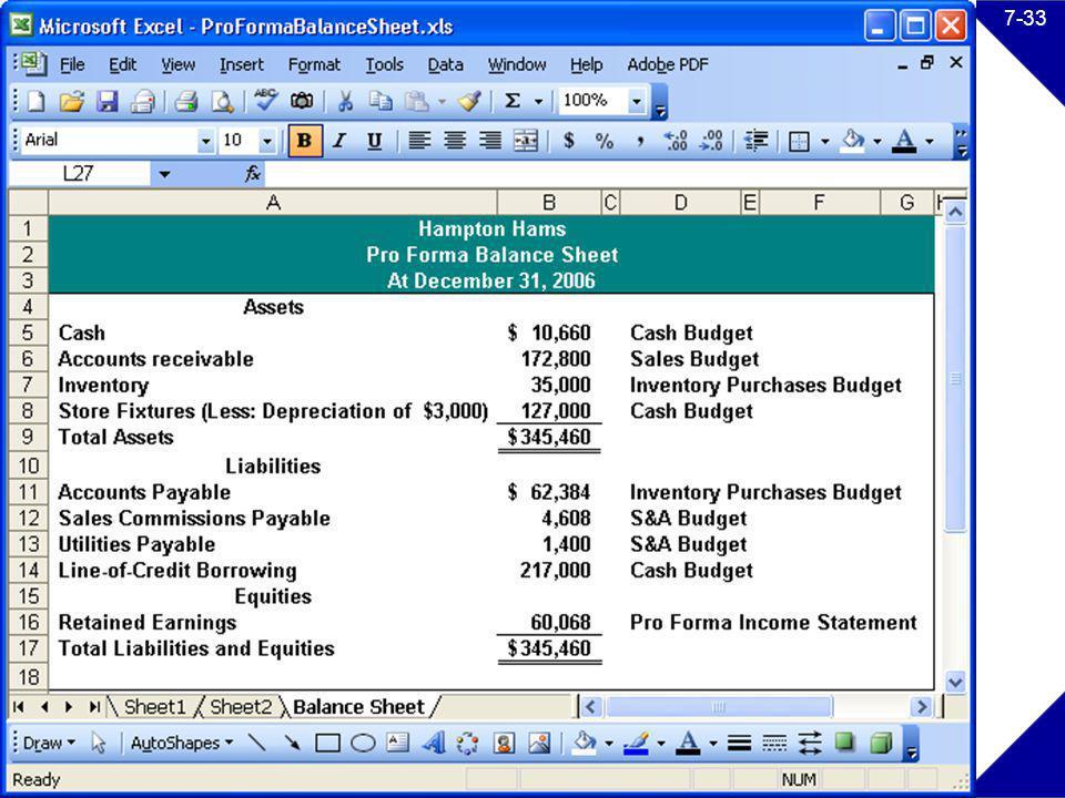The McGraw-Hill Companies, Inc. 2008McGraw-Hill/Irwin 7-33