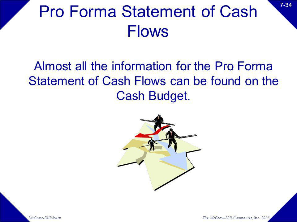 The McGraw-Hill Companies, Inc. 2008McGraw-Hill/Irwin 7-34 Pro Forma Statement of Cash Flows Almost all the information for the Pro Forma Statement of