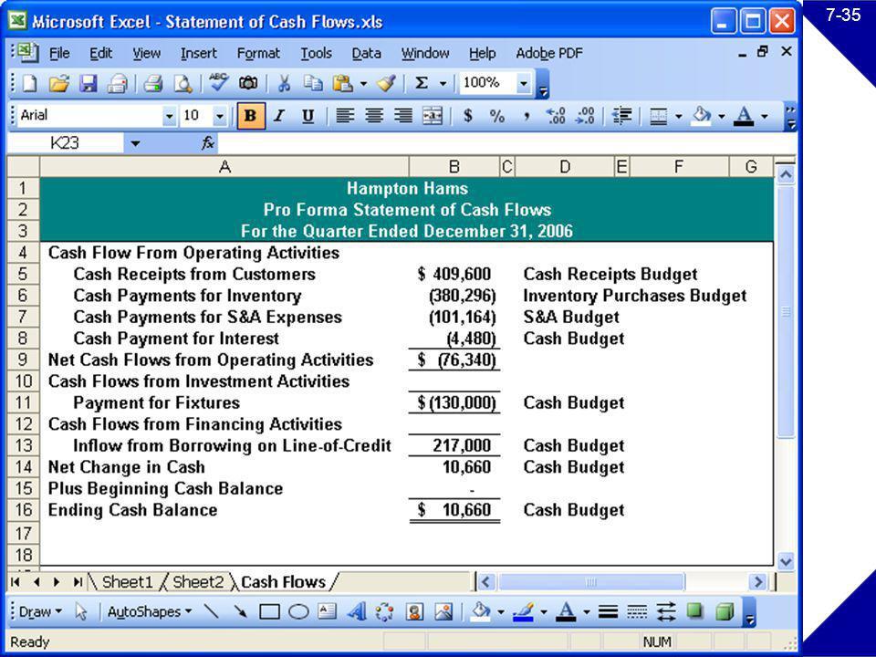 The McGraw-Hill Companies, Inc. 2008McGraw-Hill/Irwin 7-35