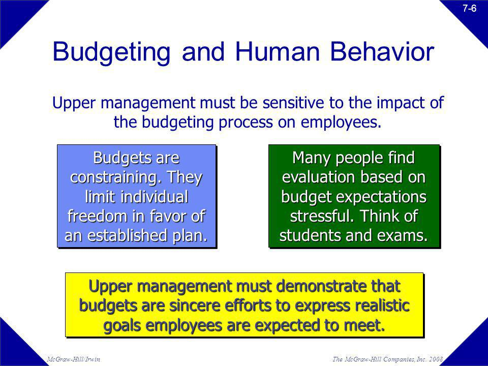 The McGraw-Hill Companies, Inc. 2008McGraw-Hill/Irwin 7-6 Budgeting and Human Behavior Upper management must be sensitive to the impact of the budgeti