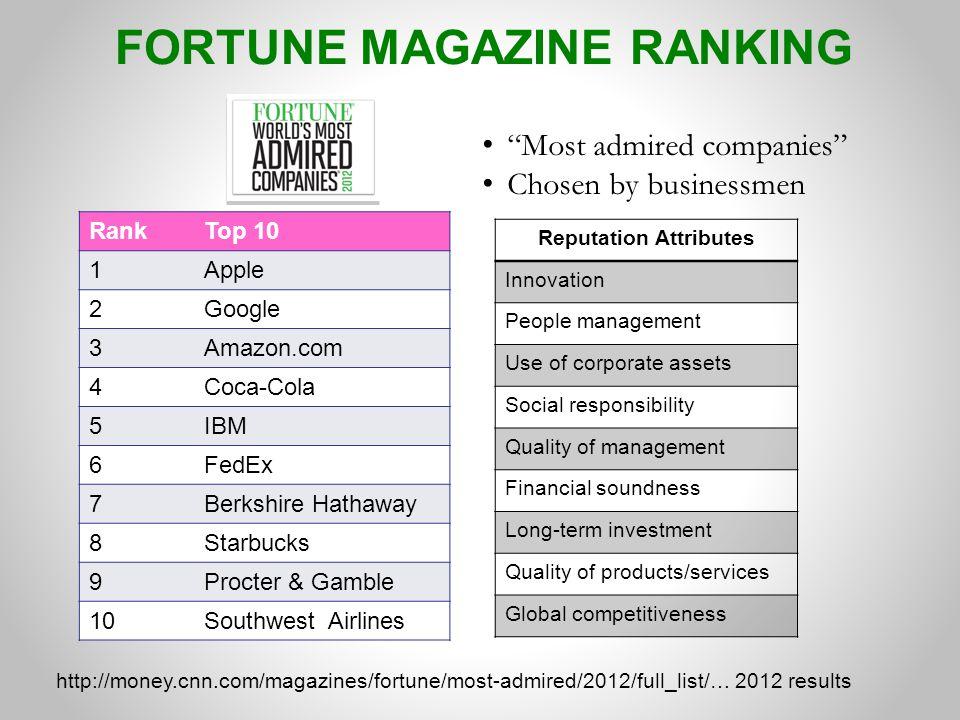 NEWSWEEK RANKING Green rankings Helped by Trucost Look at Global 500 & U.S.