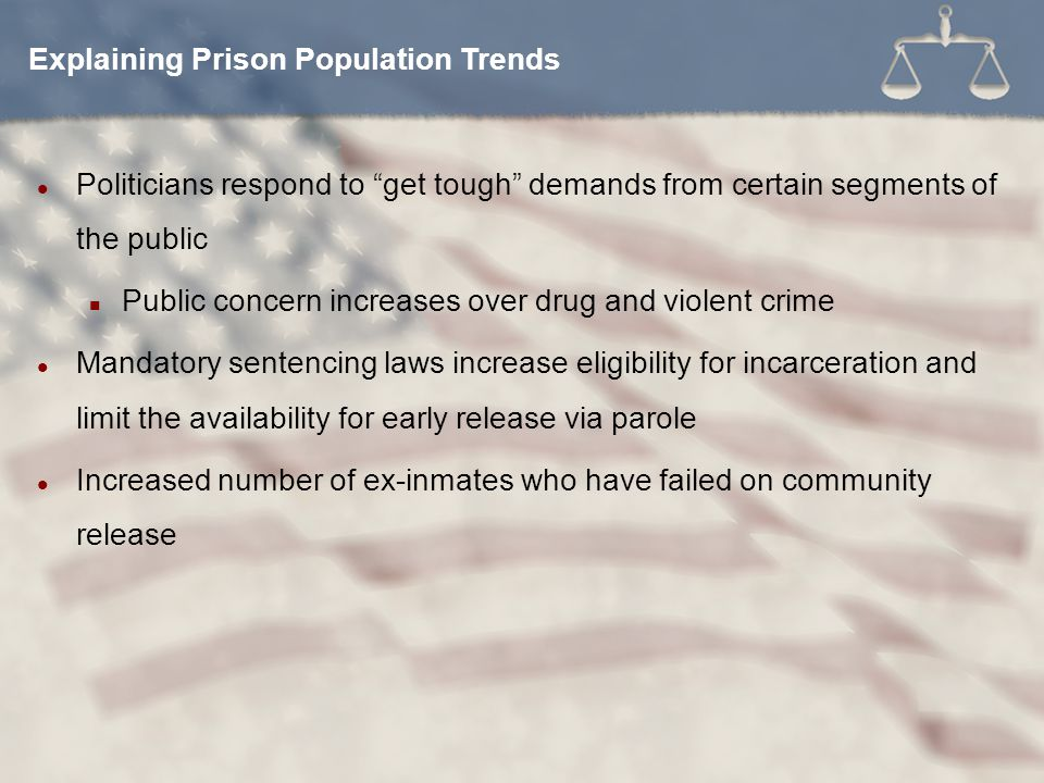 Politicians respond to get tough demands from certain segments of the public Public concern increases over drug and violent crime Mandatory sentencing laws increase eligibility for incarceration and limit the availability for early release via parole Increased number of ex-inmates who have failed on community release Explaining Prison Population Trends