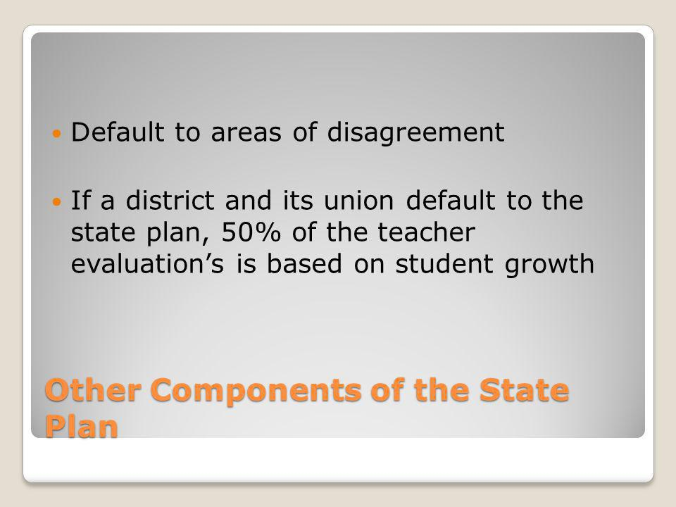 Other Components of the State Plan Default to areas of disagreement If a district and its union default to the state plan, 50% of the teacher evaluati