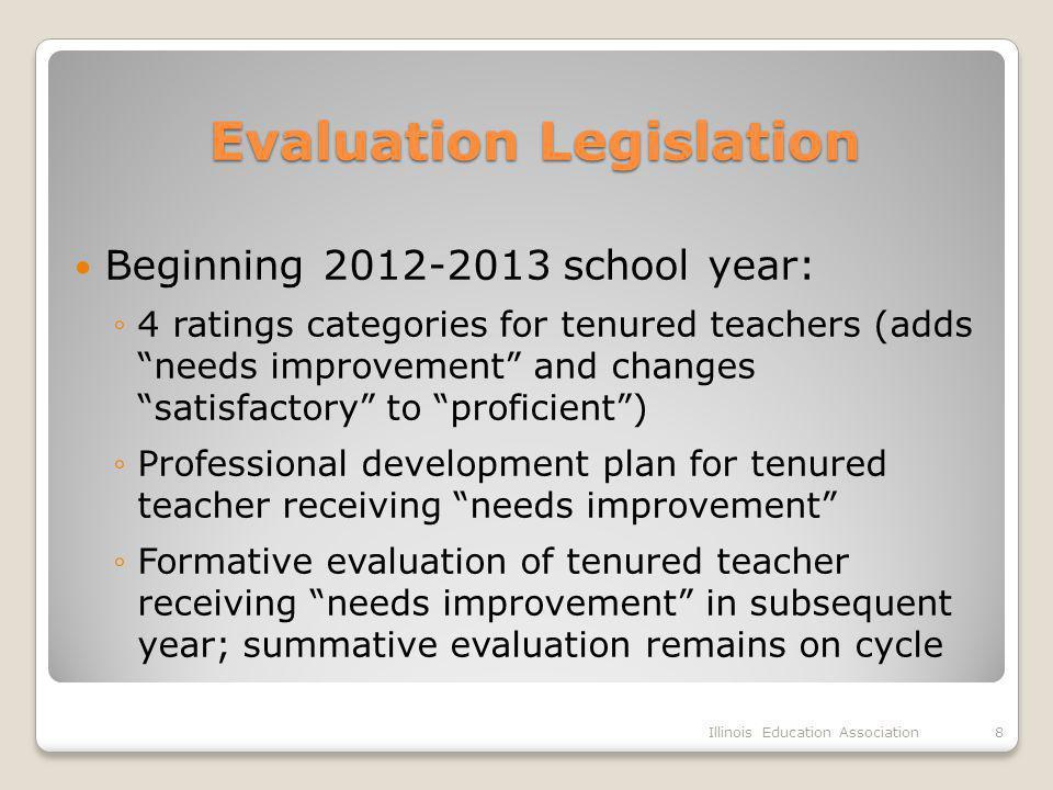 "Evaluation Legislation Evaluation Legislation Beginning 2012-2013 school year: ◦4 ratings categories for tenured teachers (adds ""needs improvement"" an"