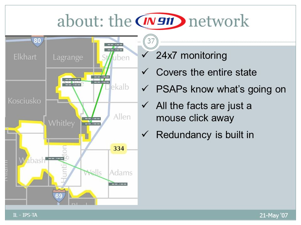 about: the network 21-May 07 IL - IPS-TA 37 24x7 monitoring Covers the entire state PSAPs know what's going on All the facts are just a mouse click away Redundancy is built in