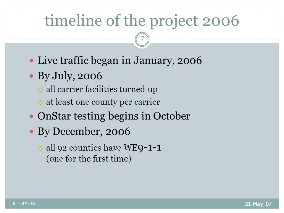 timeline of the project 2006 21-May 07 IL - IPS-TA 7 Live traffic began in January, 2006 By July, 2006  all carrier facilities turned up  at least one county per carrier OnStar testing begins in October By December, 2006  all 92 counties have WE 9-1-1 (one for the first time)