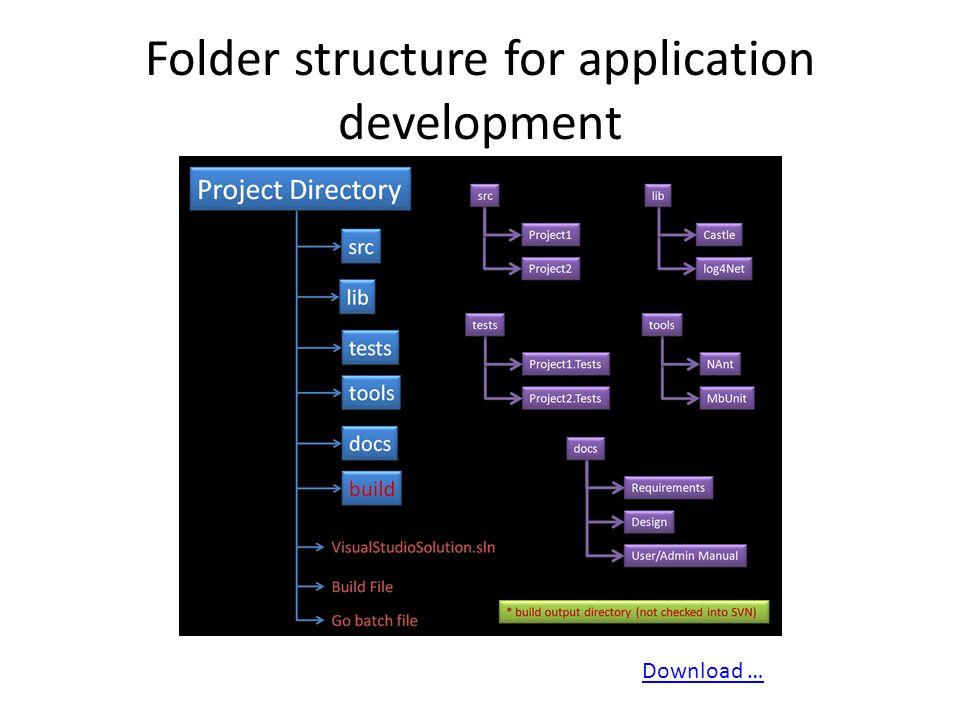 Folder structure for application development Download …