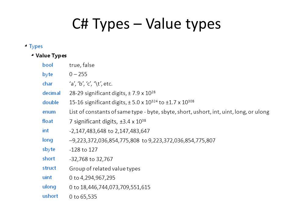 C# Types – Value types true, false 0 – 255 'a', 'b', 'c', '\t', etc. 28-29 significant digits, ± 7.9 x 10 28 15-16 significant digits, ± 5.0 x 10 324