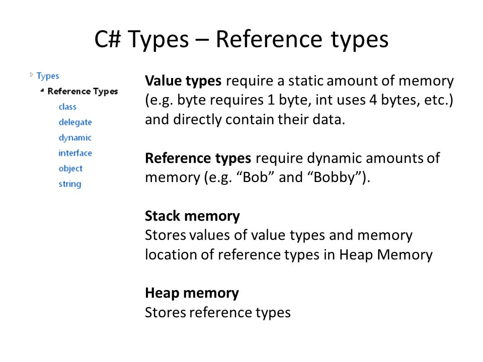 C# Types – Reference types Value types require a static amount of memory (e.g. byte requires 1 byte, int uses 4 bytes, etc.) and directly contain thei
