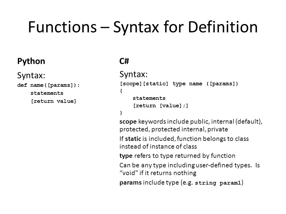 Functions – Syntax for Definition Python Syntax: def name([params]): statements [return value] C# Syntax: [scope][static] type name ([params]) { state