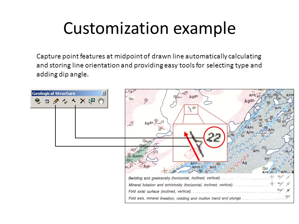 ESRI Customization Examples 200+ ESRI examples in Samples folder i.e.