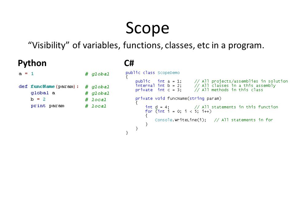 """Scope PythonC# """"Visibility"""" of variables, functions, classes, etc in a program."""