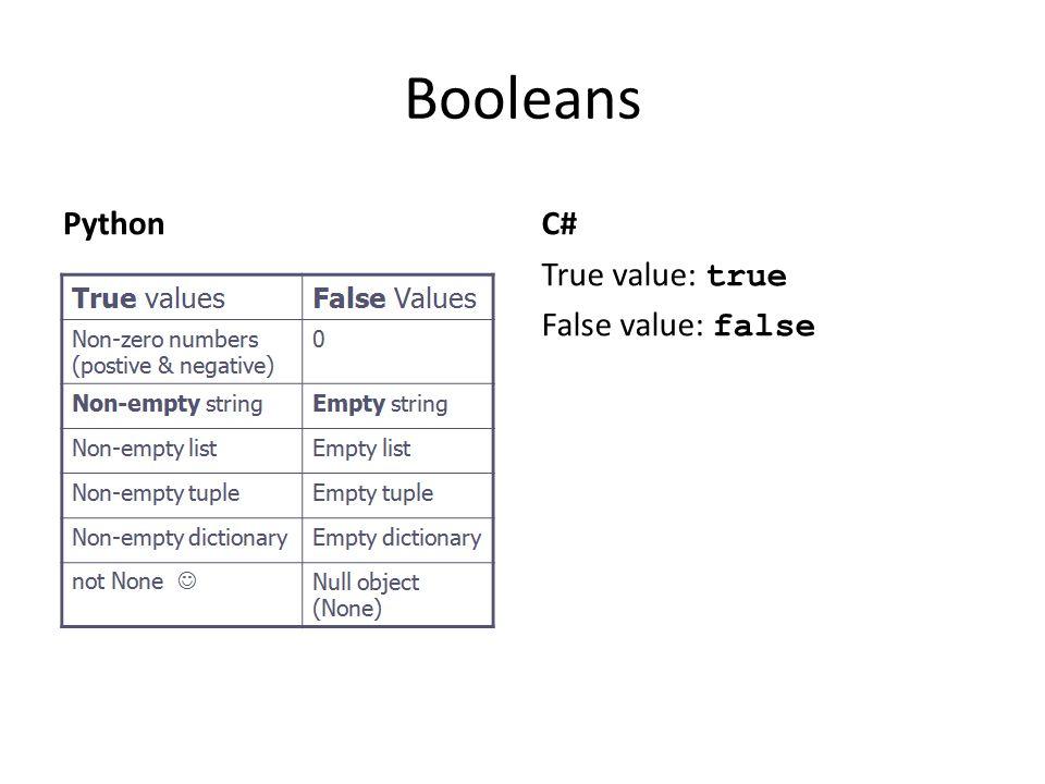 Booleans PythonC# True value: true False value: false