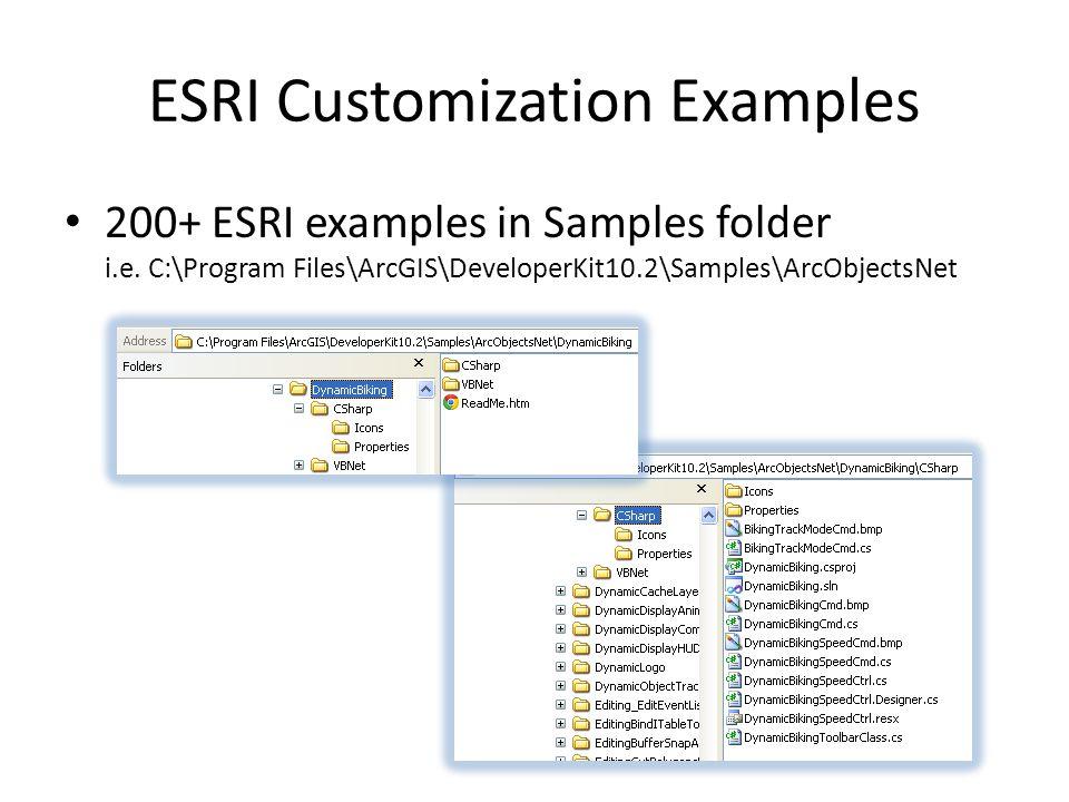 ESRI Customization Examples 200+ ESRI examples in Samples folder i.e. C:\Program Files\ArcGIS\DeveloperKit10.2\Samples\ArcObjectsNet