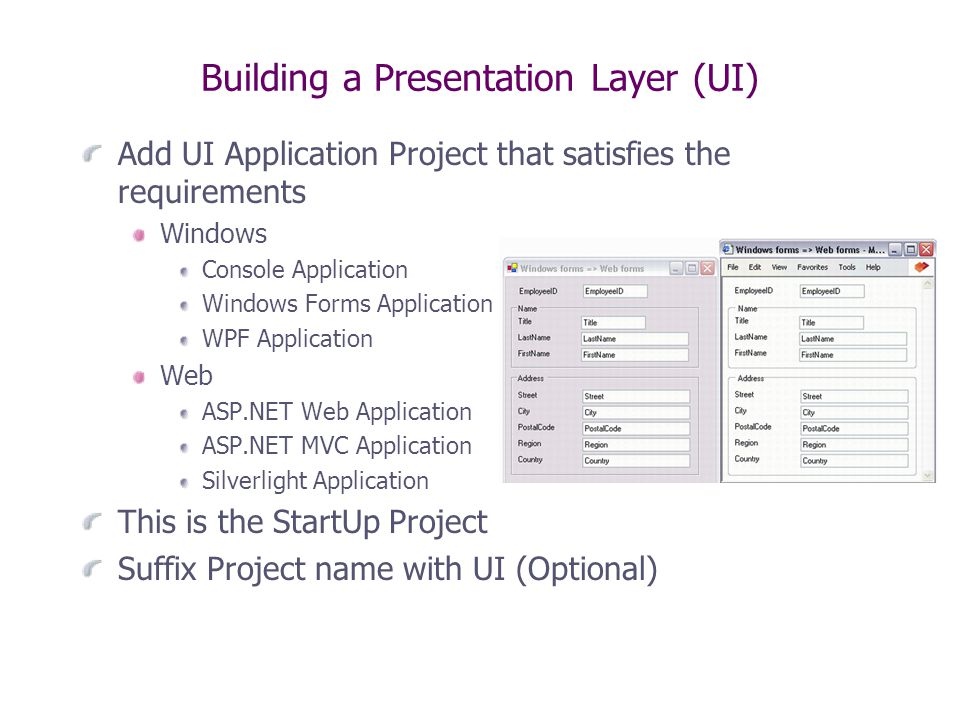 Building a Presentation Layer (UI) Add UI Application Project that satisfies the requirements Windows Console Application Windows Forms Application WPF Application Web ASP.NET Web Application ASP.NET MVC Application Silverlight Application This is the StartUp Project Suffix Project name with UI (Optional)