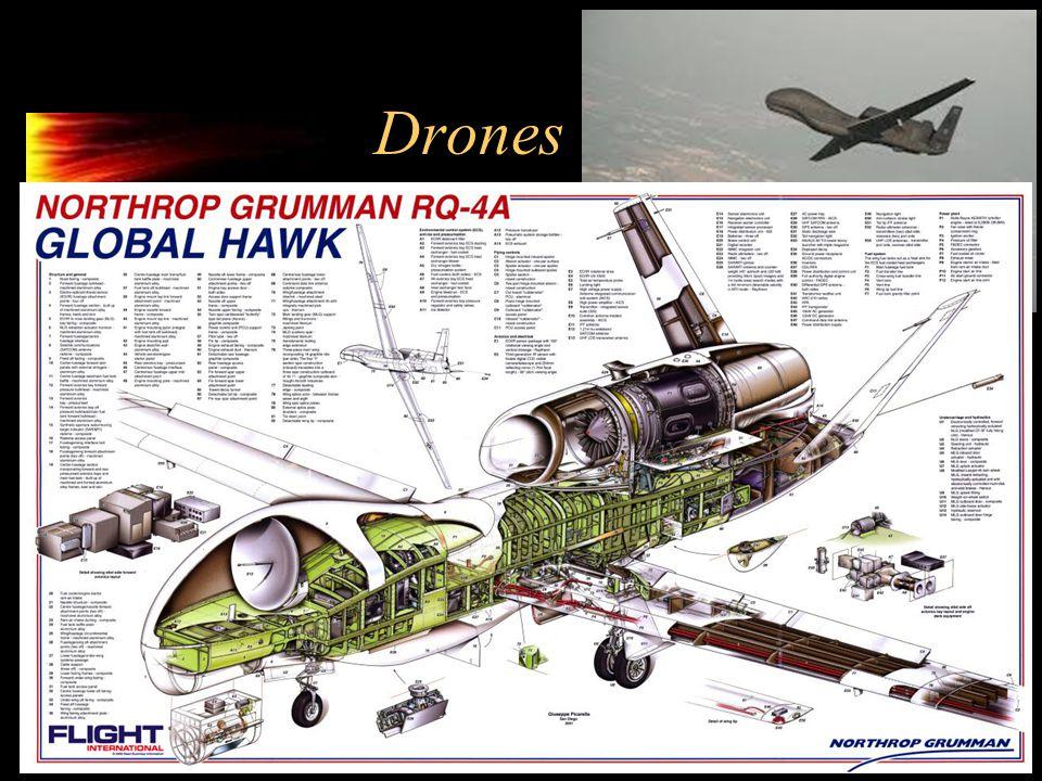 UAVs (Drones)