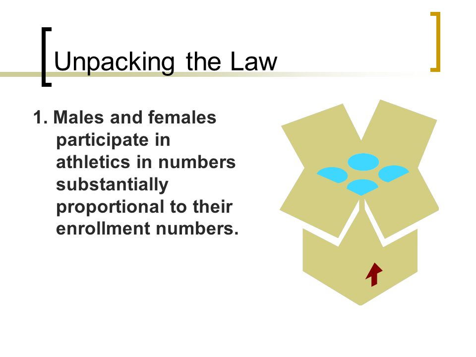 Unpacking the Law 1.