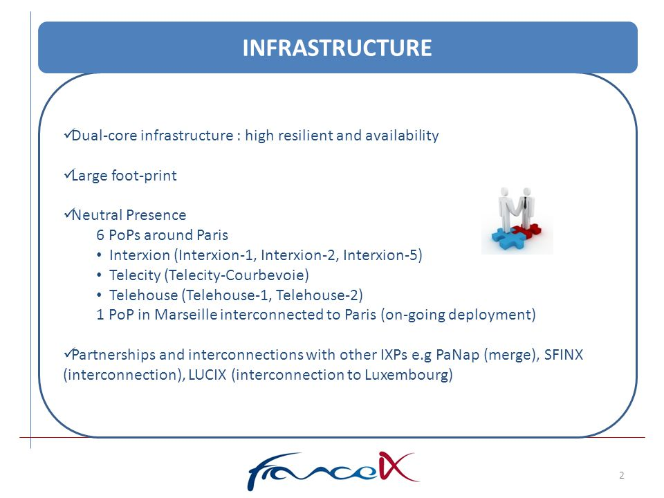 Dual-core infrastructure : high resilient and availability Large foot-print Neutral Presence 6 PoPs around Paris Interxion (Interxion-1, Interxion-2,