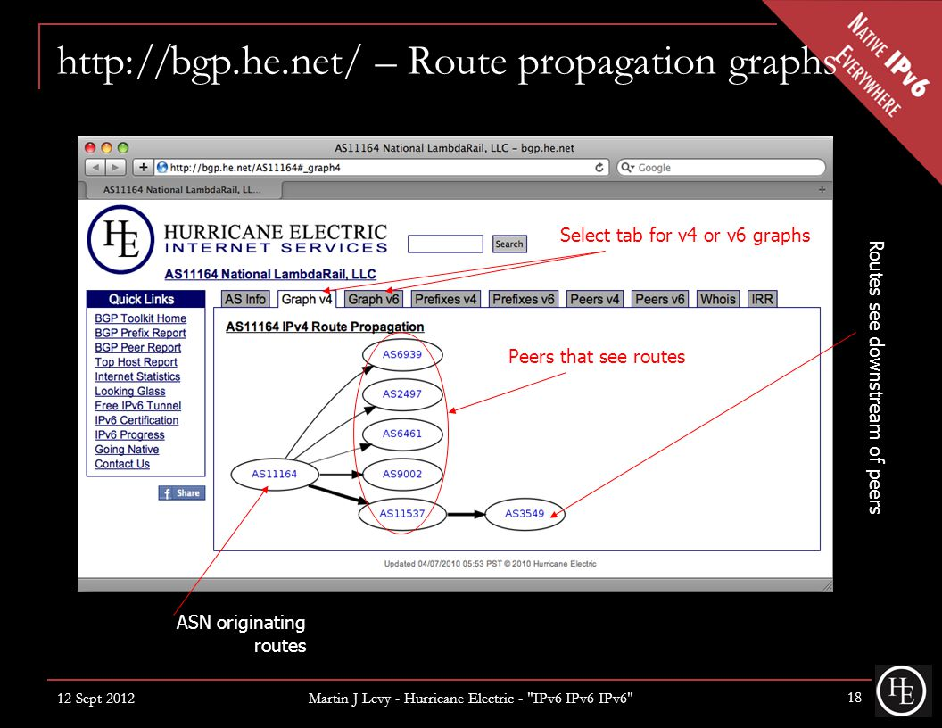 http://bgp.he.net/ – Route propagation graphs 12 Sept 2012 Martin J Levy - Hurricane Electric - IPv6 IPv6 IPv6 18 Peers that see routes ASN originating routes Routes see downstream of peers Select tab for v4 or v6 graphs