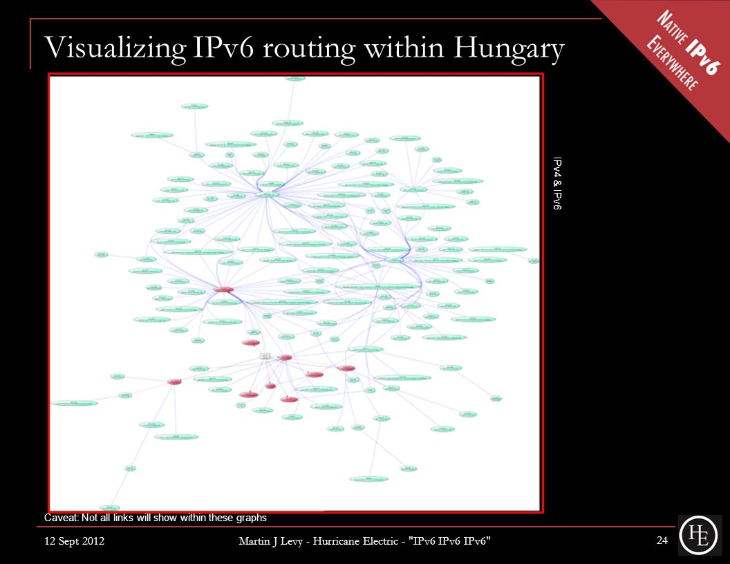 Visualizing IPv6 routing within Hungary 12 Sept 2012 Martin J Levy - Hurricane Electric - IPv6 IPv6 IPv6 24 Caveat: Not all links will show within these graphs IPv4 & IPv6