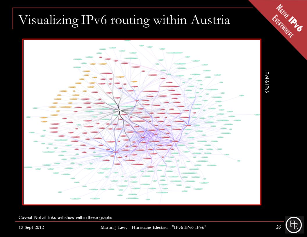 Visualizing IPv6 routing within Austria 12 Sept 2012 Martin J Levy - Hurricane Electric - IPv6 IPv6 IPv6 26 Caveat: Not all links will show within these graphs IPv4 & IPv6
