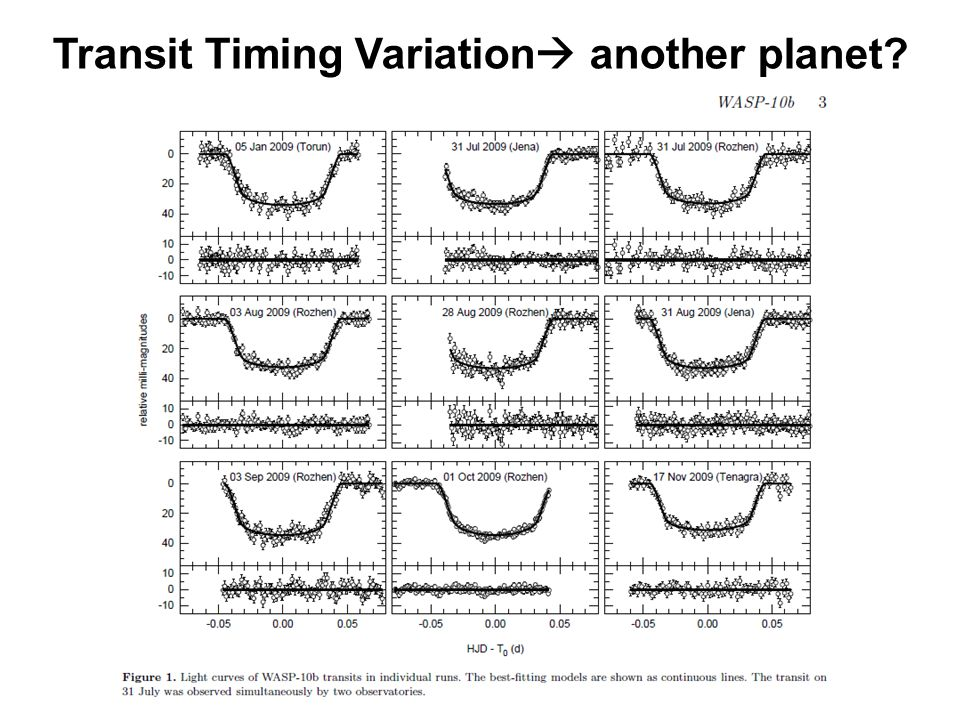 Transit Timing Variation  another planet?
