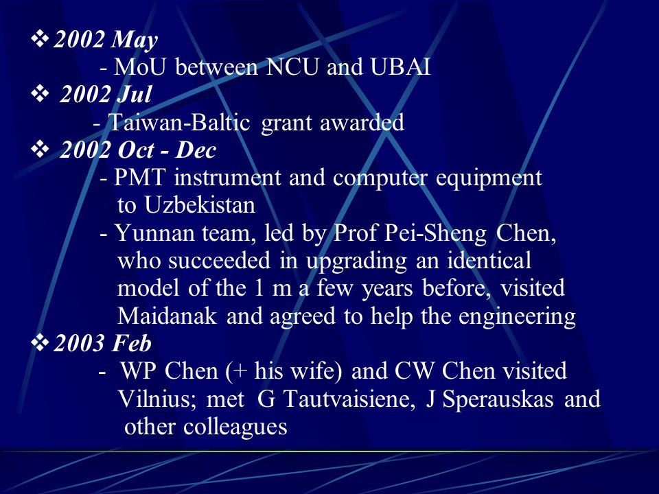  2002 May - MoU between NCU and UBAI  2002 Jul - Taiwan-Baltic grant awarded  2002 Oct - Dec - PMT instrument and computer equipment to Uzbekistan