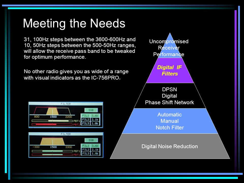 Meeting the Needs Digital Noise Reduction Automatic Manual Notch Filter DPSN Digital Phase Shift Network Digital IF Filters 31, 100Hz steps between the 3600-600Hz and 10, 50Hz steps between the 500-50Hz ranges, will allow the receive pass band to be tweaked for optimum performance.