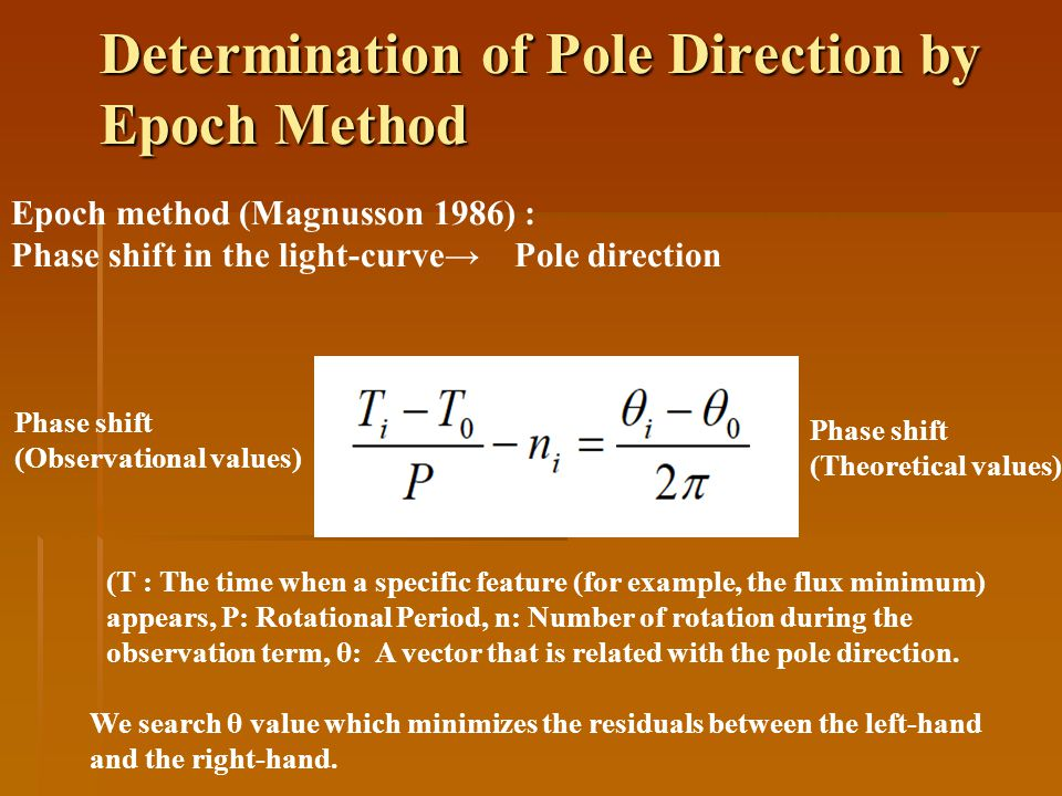 Determination of Pole Direction by Epoch Method Epoch method (Magnusson 1986) : Phase shift in the light-curve→ Pole direction We search θ value which minimizes the residuals between the left-hand and the right-hand.