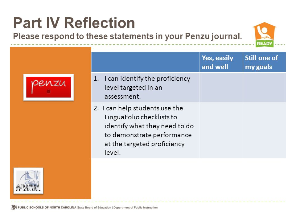 Part IV Reflection Please respond to these statements in your Penzu journal.