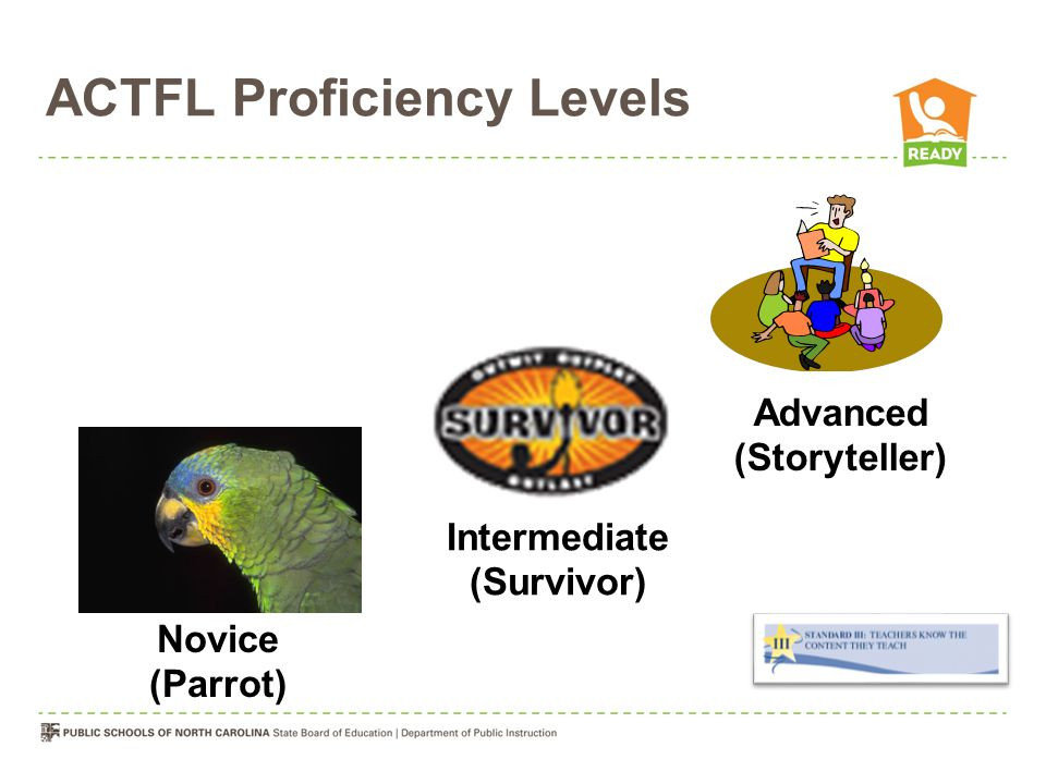 ACTFL Proficiency Levels Novice (Parrot) Intermediate (Survivor) Advanced (Storyteller)