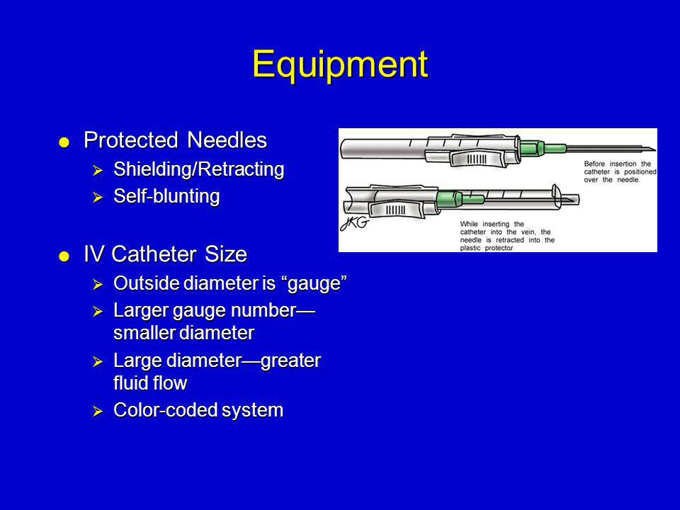"""Equipment  Protected Needles  Shielding/Retracting  Self-blunting  IV Catheter Size  Outside diameter is """"gauge""""  Larger gauge number— smaller d"""