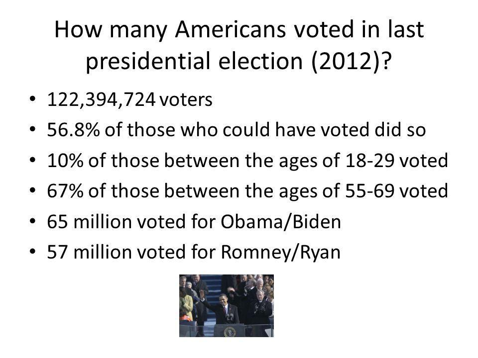 How many Americans voted in last presidential election (2012)? 122,394,724 voters 56.8% of those who could have voted did so 10% of those between the