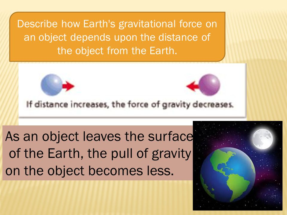 Describe how Earth s gravitational force on an object depends upon the distance of the object from the Earth.