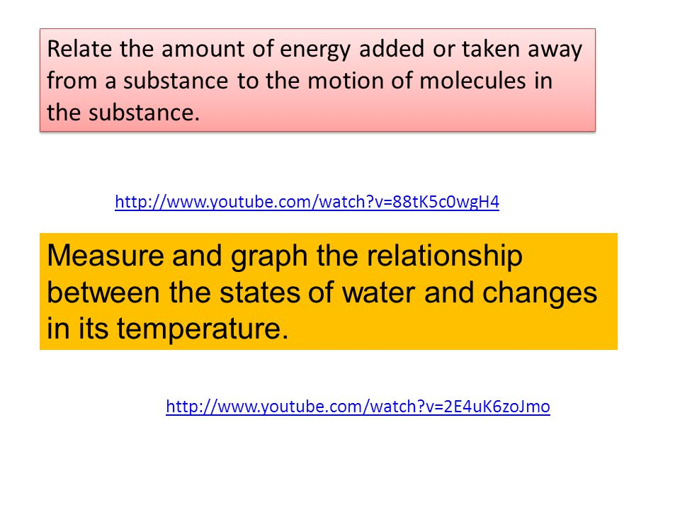 Relate the amount of energy added or taken away from a substance to the motion of molecules in the substance.