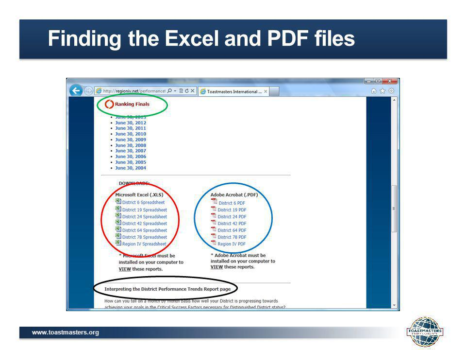 www.toastmasters.org Finding the Excel and PDF files