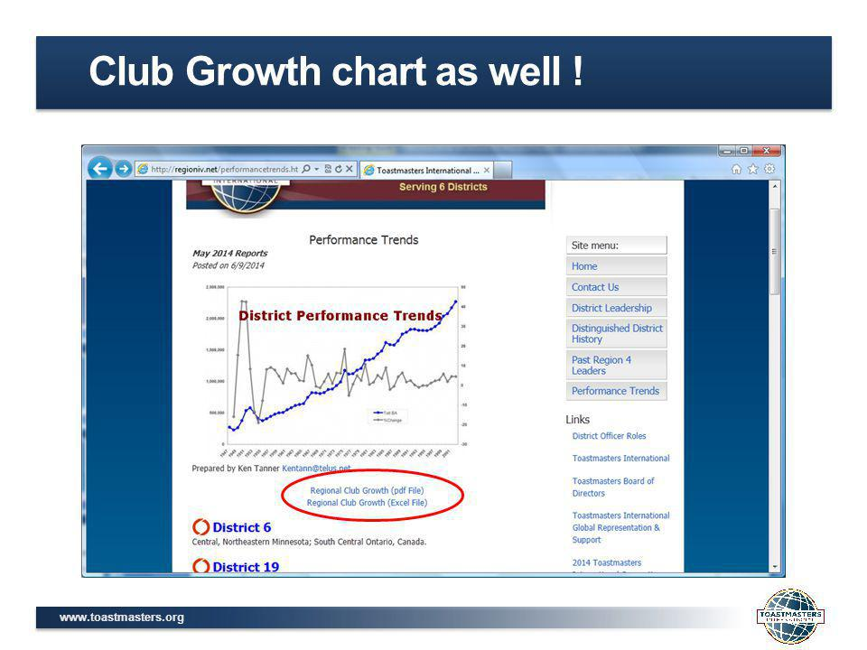 www.toastmasters.org Club Growth chart as well !