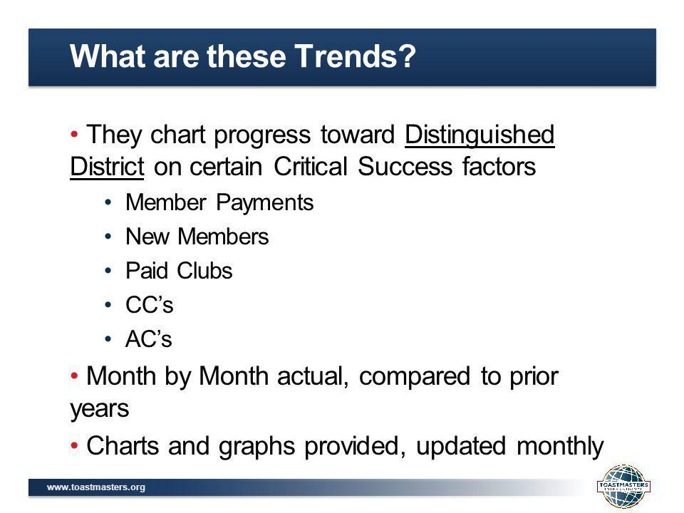 www.toastmasters.org They chart progress toward Distinguished District on certain Critical Success factors Member Payments New Members Paid Clubs CC's AC's Month by Month actual, compared to prior years Charts and graphs provided, updated monthly What are these Trends