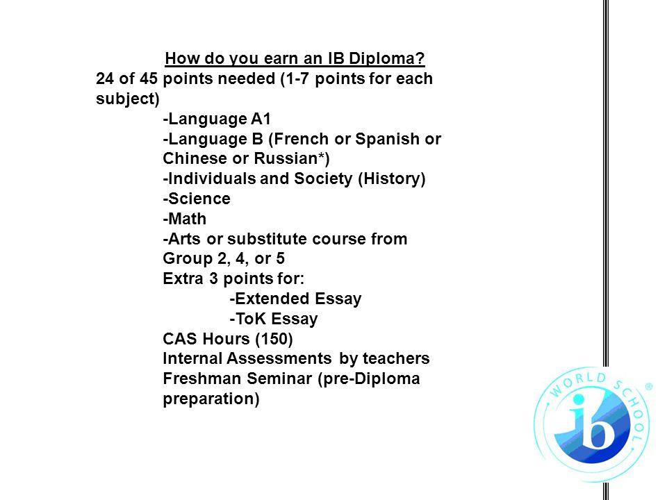 How do you earn an IB Diploma.