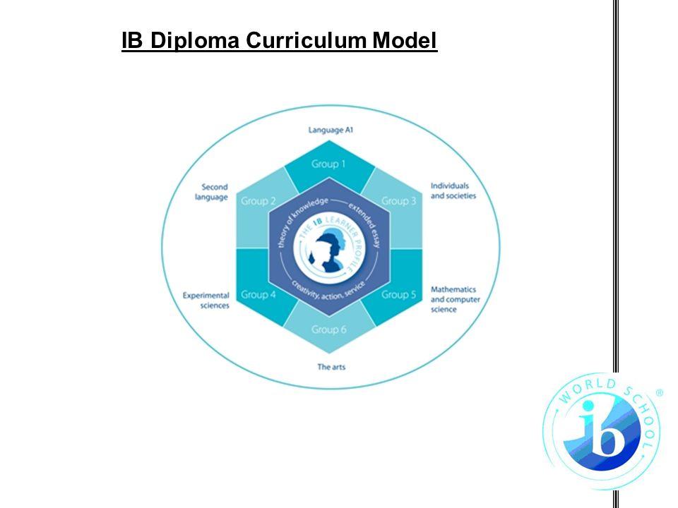 IB Diploma Curriculum Model