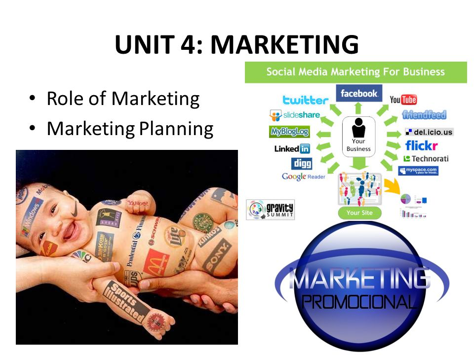 UNIT 5: OPERATIONS MANAGEMENT Production Methods Costs, Revenue & Break Even Analysis Quality Assurance Location Innovation Production Planning Project Management
