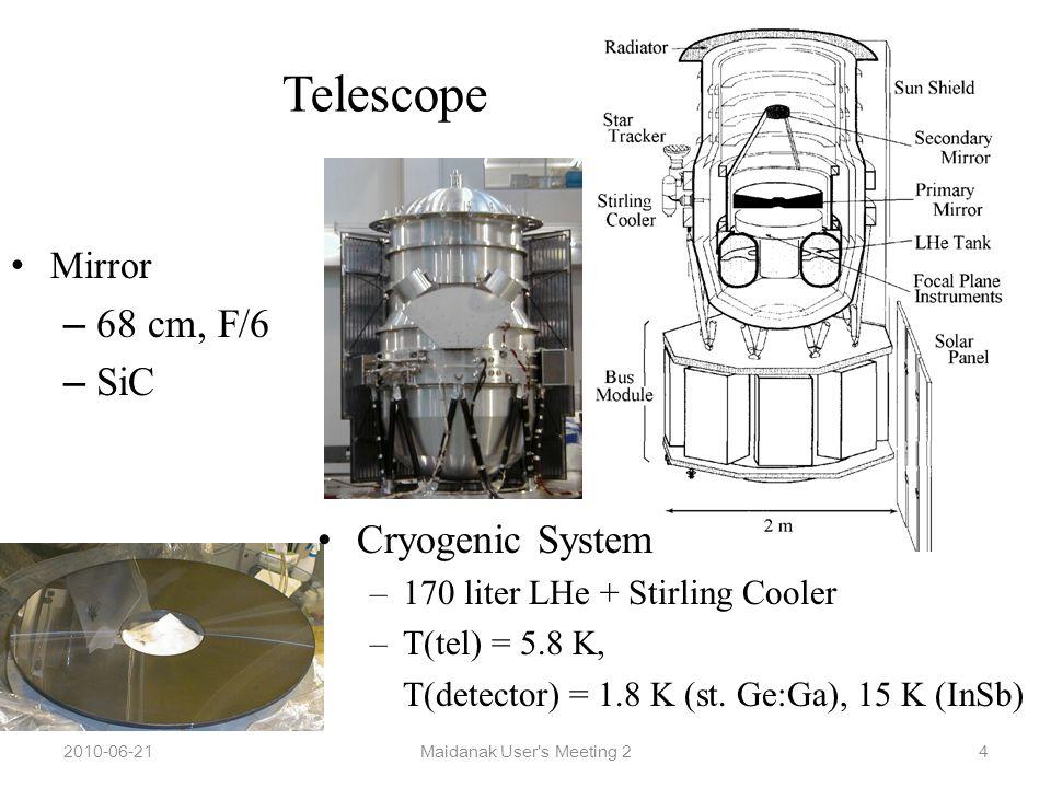 Telescope Mirror – 68 cm, F/6 – SiC Cryogenic System –170 liter LHe + Stirling Cooler –T(tel) = 5.8 K, T(detector) = 1.8 K (st.