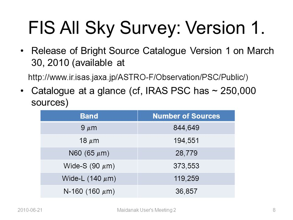 FIS All Sky Survey: Version 1. Release of Bright Source Catalogue Version 1 on March 30, 2010 (available at http://www.ir.isas.jaxa.jp/ASTRO-F/Observa