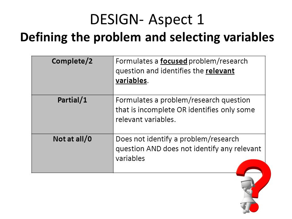 DESIGN- Aspect 1 Defining the problem and selecting variables Complete/2Formulates a focused problem/research question and identifies the relevant variables.