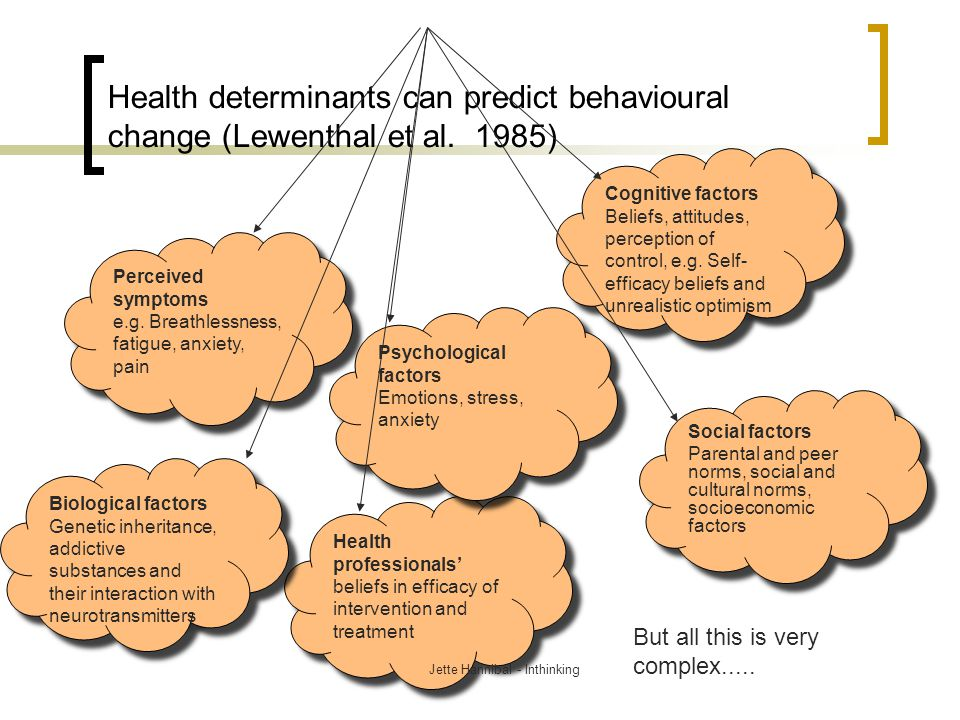 Health determinants can predict behavioural change (Lewenthal et al. 1985) Health professionals' beliefs in efficacy of intervention and treatment Per