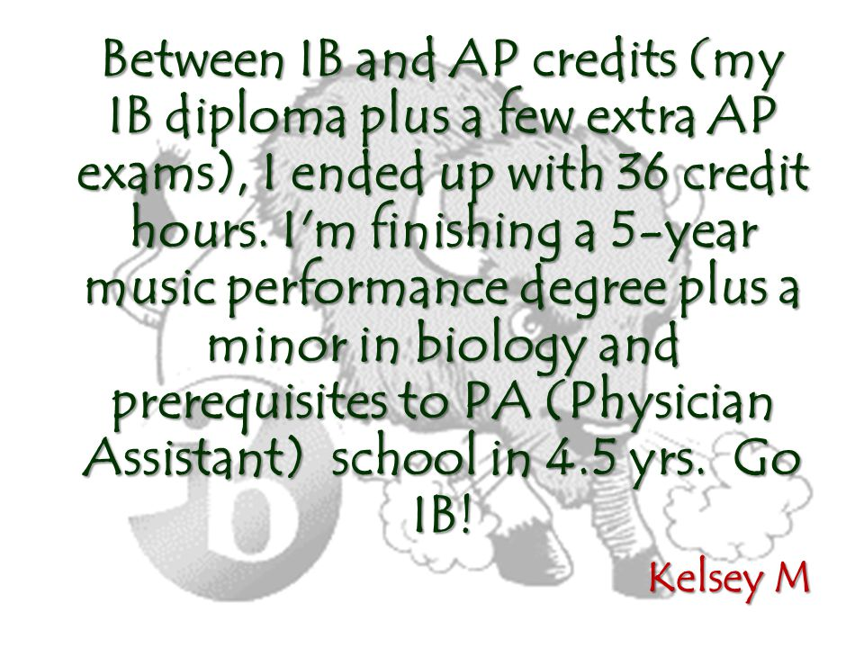 Between IB and AP credits (my IB diploma plus a few extra AP exams), I ended up with 36 credit hours. I'm finishing a 5-year music performance degree