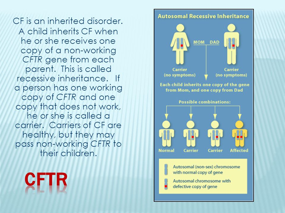 CF is an inherited disorder. A child inherits CF when he or she receives one copy of a non-working CFTR gene from each parent. This is called recessiv