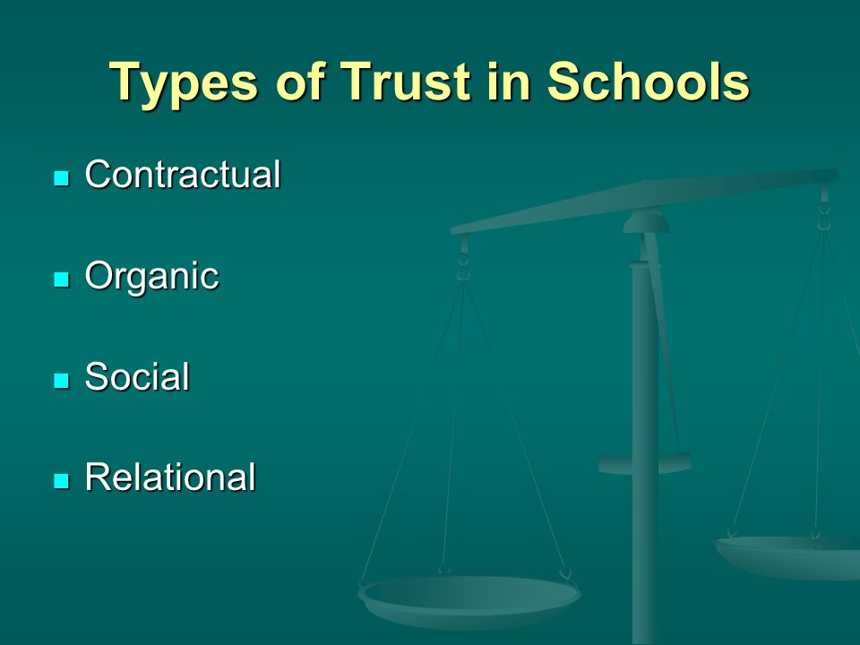 Types of Trust in Schools Contractual Contractual Organic Organic Social Social Relational Relational